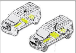 FIAT Doblo réservoirs GNV sous-chassis